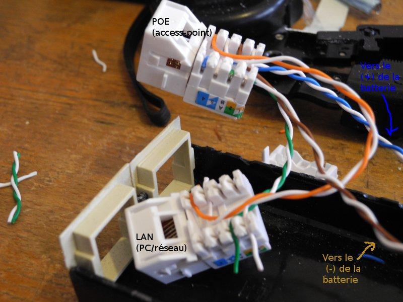 connecteurs trombonne